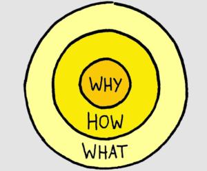 golden circle, branding